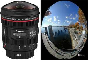 Fish Eye Lens , filmmakers fans