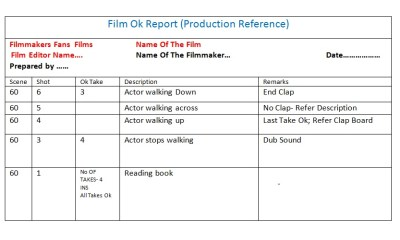 Ok Report Filmmaking
