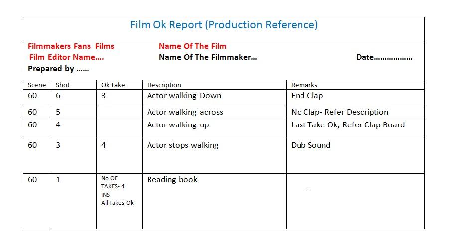 Ok Report Filmmaking