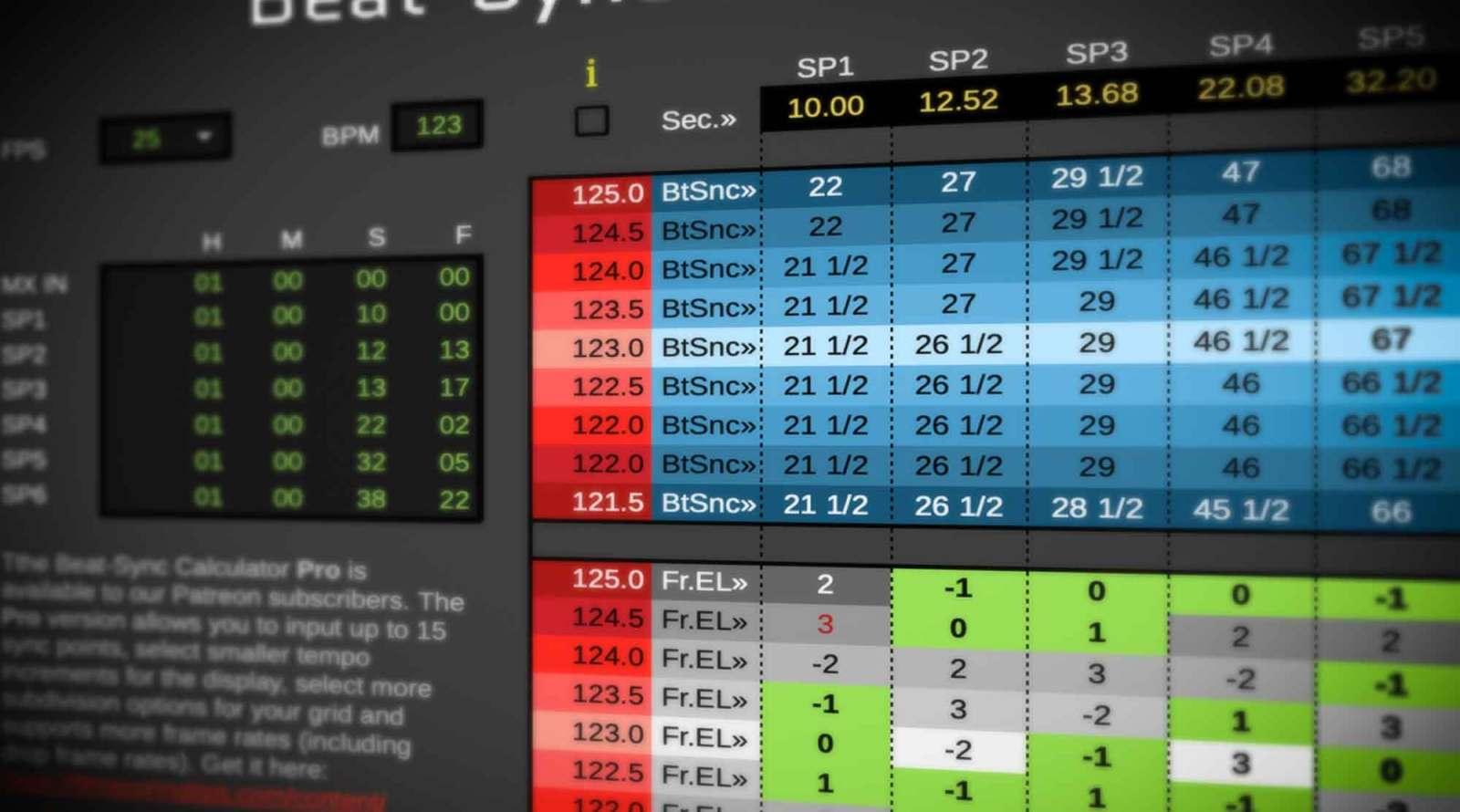 beat-sync calculator