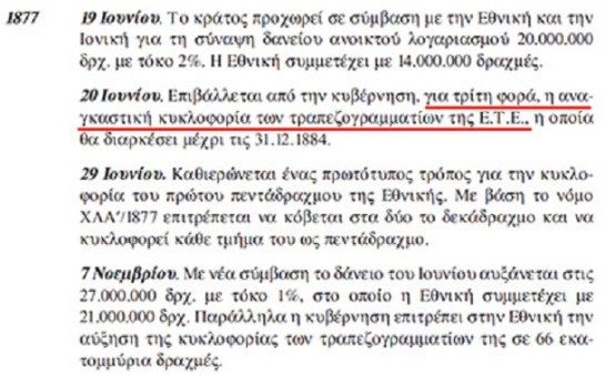 Rothschild κι Ἐθνικὴ τράπεζα.59