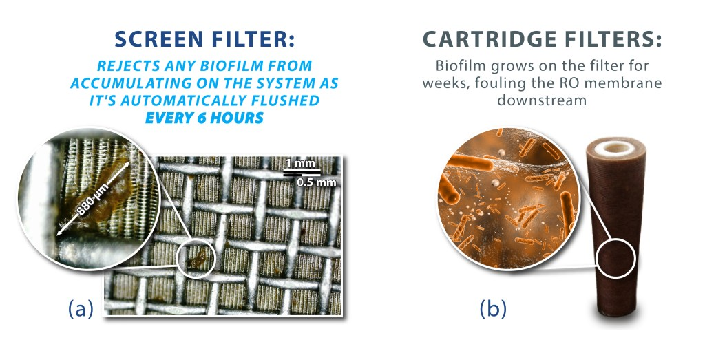 why a screen filter is better than a cartridge filter