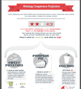 Portion of Infographic for DDF Skincare