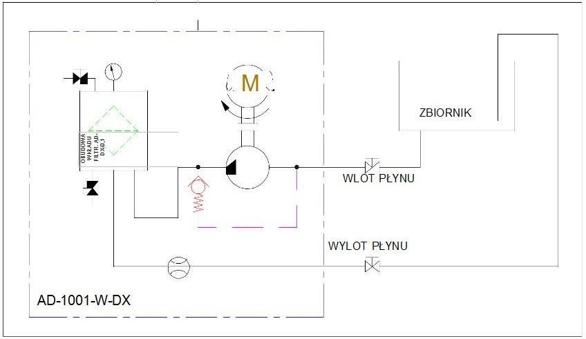 schemat hydrauliczny- agregat filtracyjny AD1001-W-DX