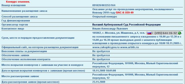 закупки для ВАС РФ