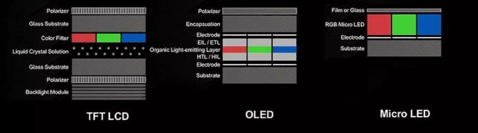 lcd-vs-oled-vs-microled