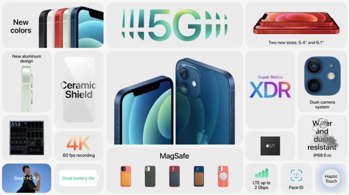 iPhone 12 Summary graphic