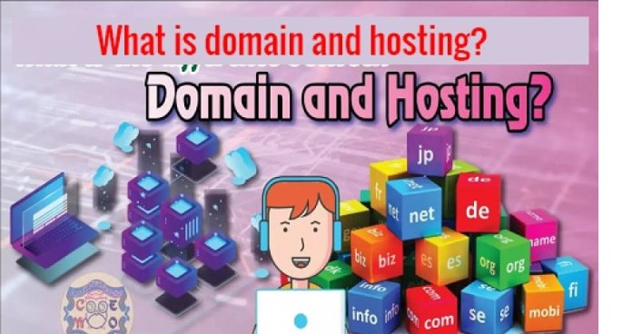 What is domain and hosting What is needed at work and where available.