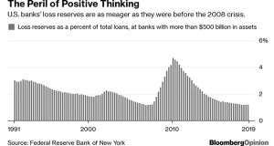 banks-chart-w