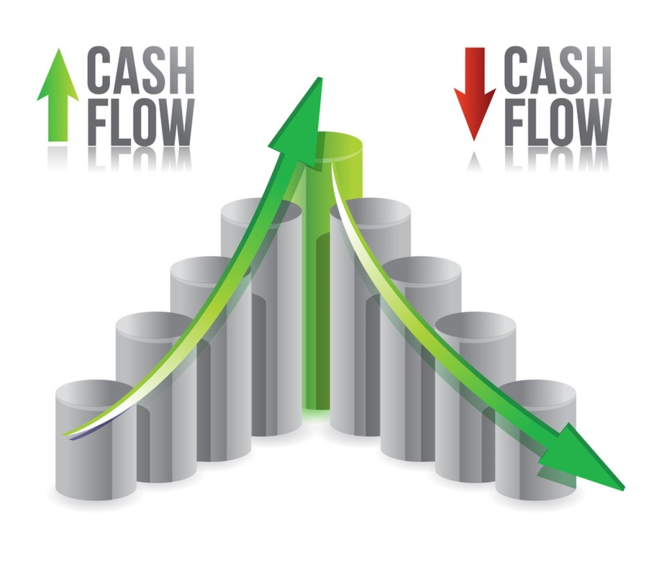 Top 4 Thumb Rules of Perfect Cash Flow