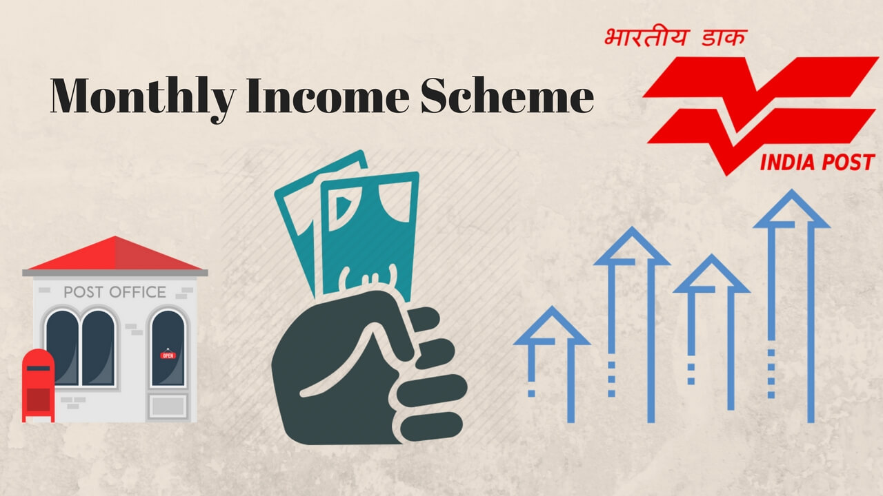 Image result for post office monthly income scheme image