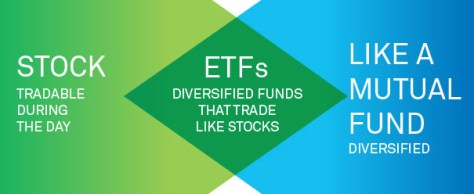 ETF_like_stock