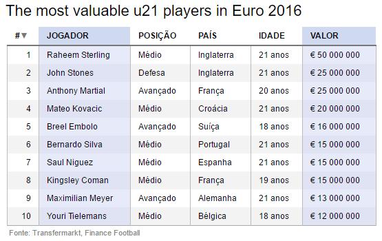 jovens_euros2016