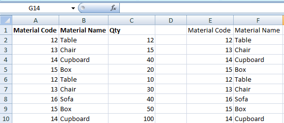 How to use SUMIF Formula in excel