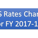 TDS Rates for FY 2017-18