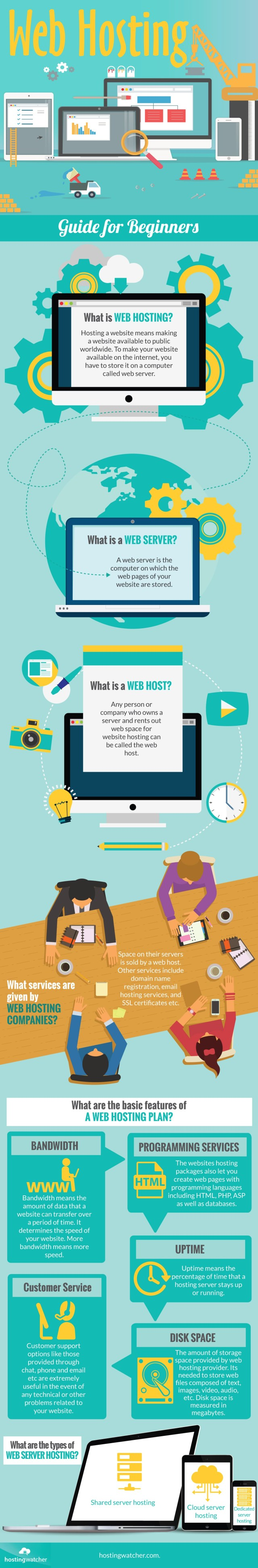 Financemagnate.co.uk - Web Hosting Infographic Guide
