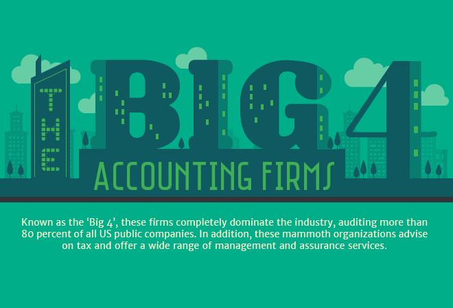 Có nên làm việc tại Big4?