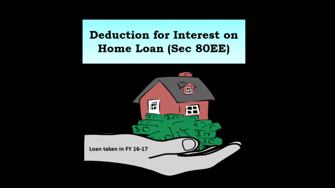 Deduction for interest on home loan (Sec 80EE)