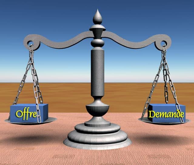 Loi offre-demande