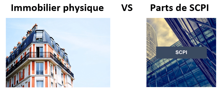 Immobilier physique