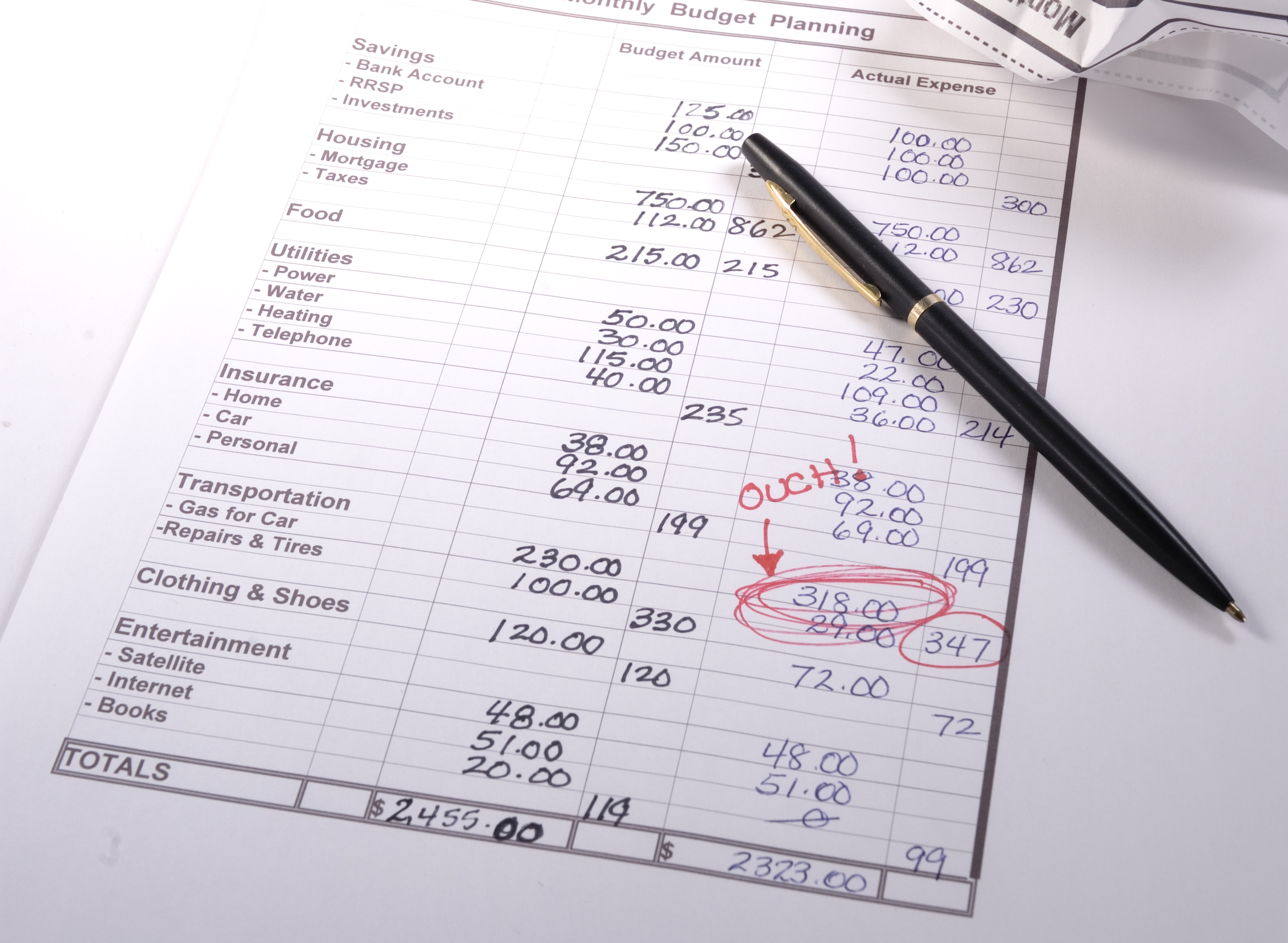 Budgeting For Beginners How To Get Started
