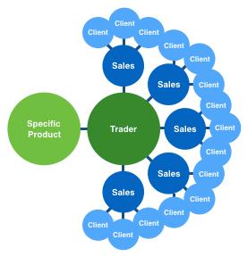Secondary_Market_Map_Productbase
