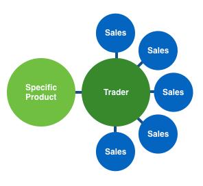 Trader_map
