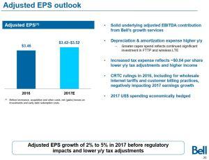 BCE - 2017 Adjusted EPS Outlook