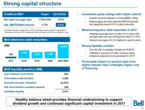 BCE - strong capital structure