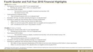 BK Q4 and FY2016 Financial Highlights - Jan 19 2017 Press Release