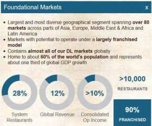 Foundational Markets