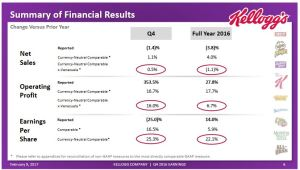 Kellogg Summary of Q4 and FY2016 Financial Results Presentation - February 9, 2017