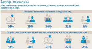 Savings Insecurities