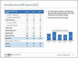 BMO - Provision for Credit Losses Q2 2017