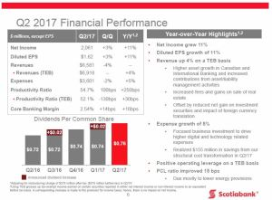 BNS Q2 2017 Financial Performance Overview