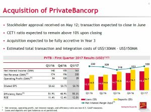 CM - Acquisition of PrivateBancorp