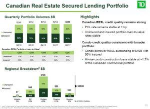 TD - Canadian RE Secured Lending Portfolio Q2 2017