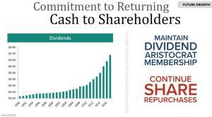HRL - Commitment to Shareholders