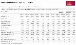 MFC - Key Ratios
