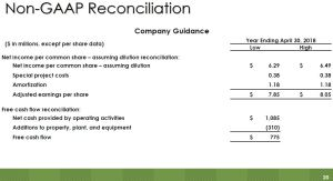 SJM - Non GAAP Recon Company Guidance June 8 2017 presentation