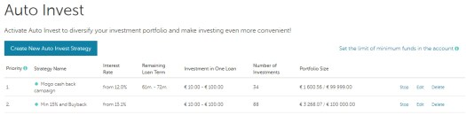 Mintos Review Auto invest strategies