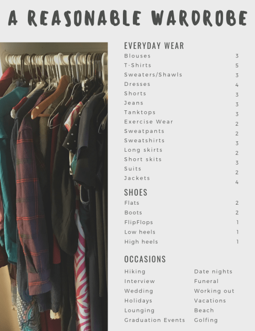List of clothes necessary for every day wear, shoes, and occasions