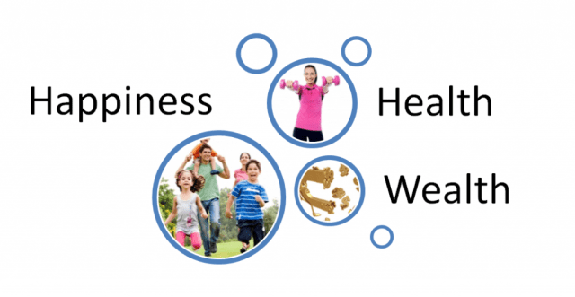 Health,  Wealth and Happiness Seminar