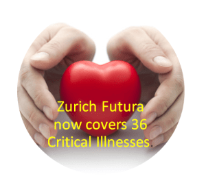 Zurich Futura Critical Illness