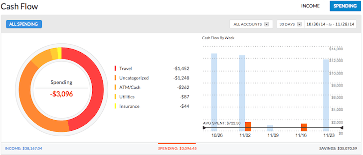 Personal Capital Cash Flow Tracker