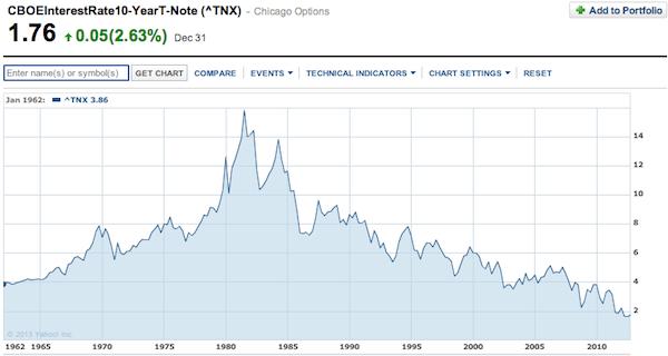 10 Year Historical Treasury Yield