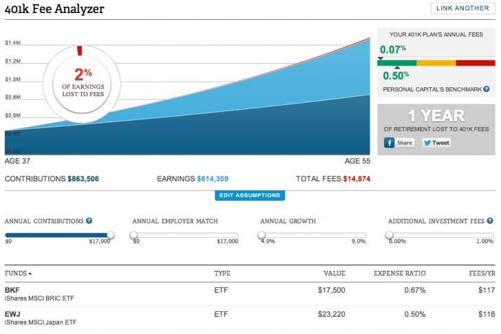 401k Fee Analyzer To Reduce Portfolio Fees