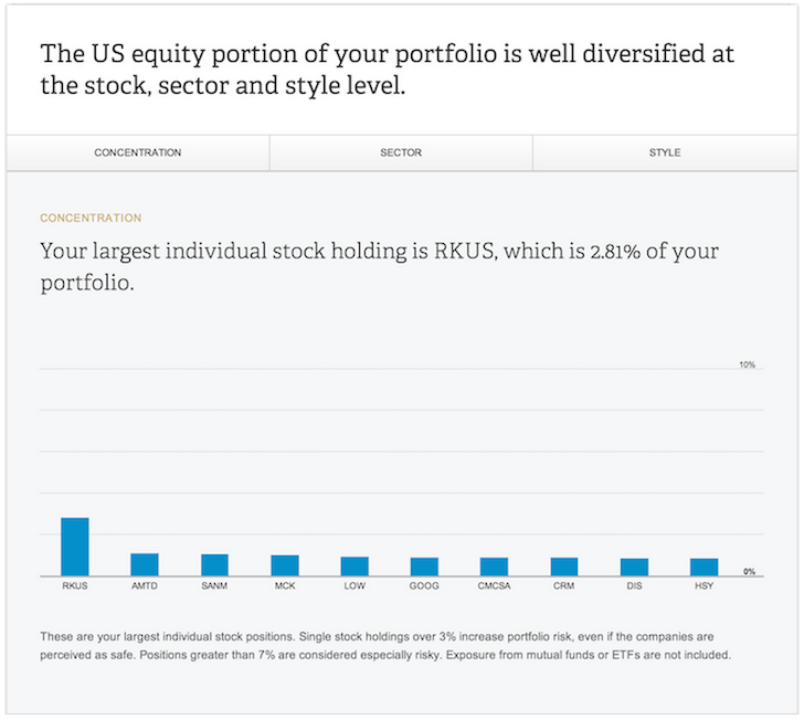Concentration risk in individual stocks using Personal Capital