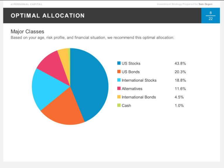Personal Capital Optimal Asset Allocation Chart