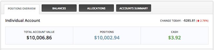 Motif  ONIG Financial Blog Dashboard Balance